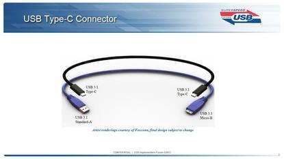 Rendering of USB 3.1 Type-C connector (3)