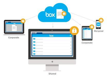 Box acquires Subspace