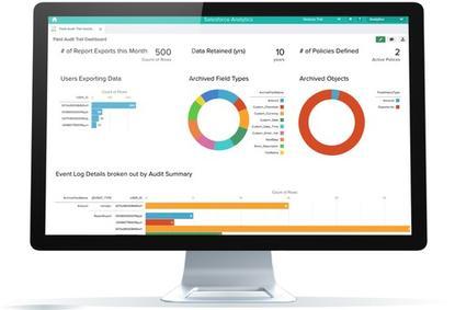 The Field Audit Trail feature in Salesforce Shield.