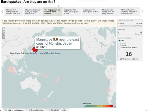Tableau now allows users to create story lines that can help walk people through a report.