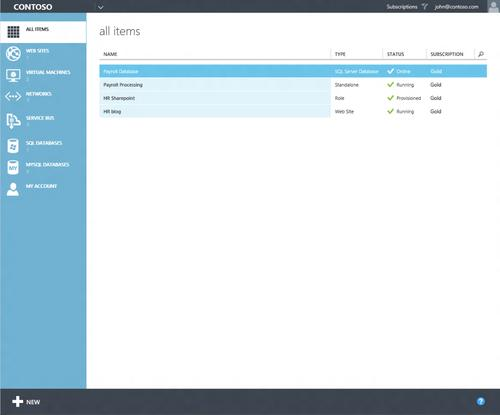 The Windows Server Azure Pack comes with a portal that administrators can use to offer their users internal self-service cloud services.