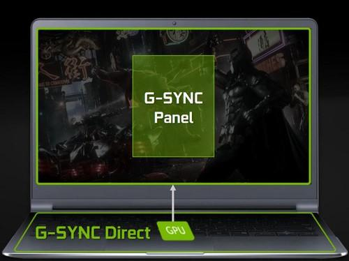 Nvidia's G-Sync for laptops