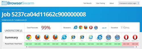 Microsoft's BrowserStorm service checks the speed of JavaScript libraries