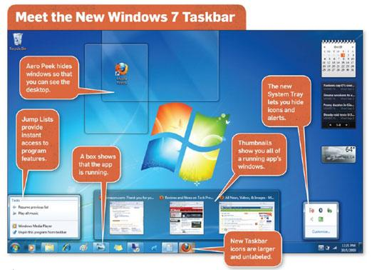 On Day Windows 7 Launched I Installed >> Windows 7 Thrives Why You Should Jump On The Bandwagon Pc World