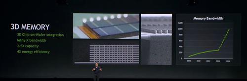 Nvidia chief executive Jen-Hsun Huang talks about 3D memory