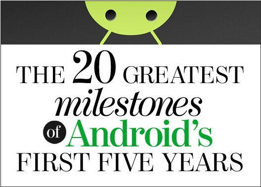 In pictures: The 20 greatest milestones of Android's first ...