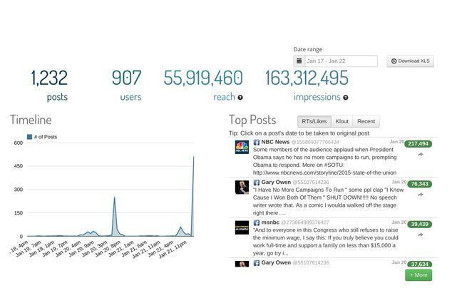 In Pictures: 10 simple-to-use social media monitoring and analytics