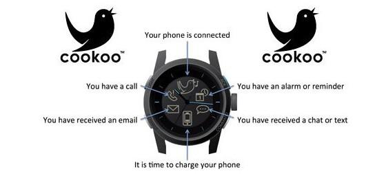 The notifications the Cookoo watch is capable of displaying.