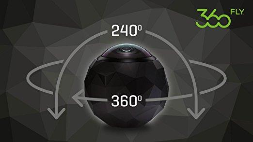 Fly Cam 360 Field of View.