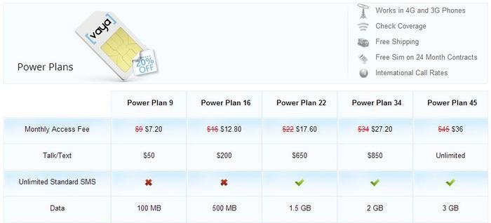 """Vaya's 4G """"power plans""""."""
