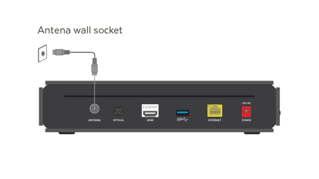 The rear of the Mighty is simple: there's an antennae port, HDMI, optical audio, Ethernet and USB. WiFi is now built-in.