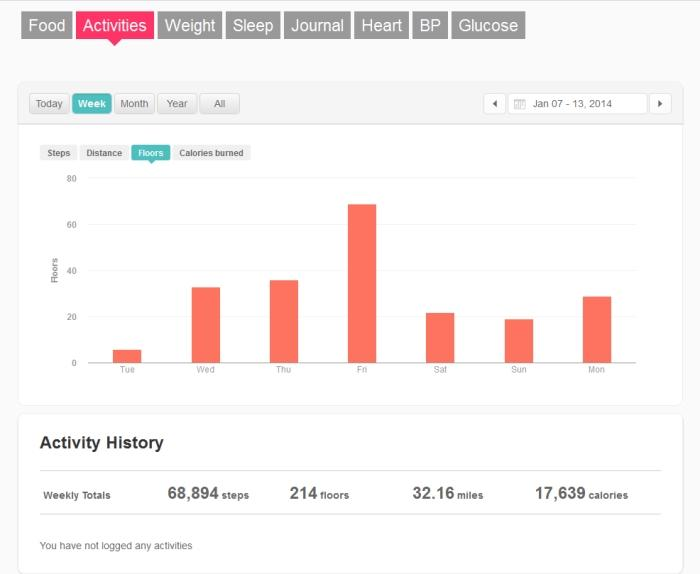 Clicking on any of the categories will give you a more detailed view. In this screen shot, you can see how many flights of stairs we managed to climb over the course of a week.