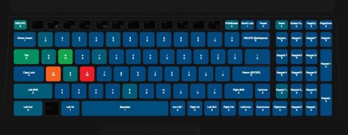 The keyboard utility can provide you with a heat map.