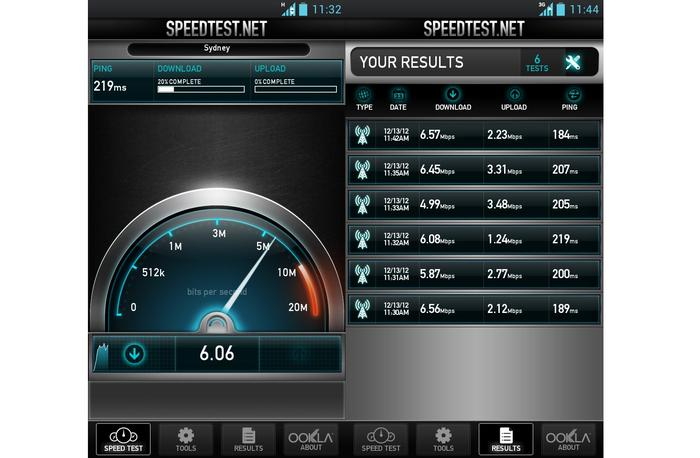 The results of some speed tests we ran on the Kogan Mobile network.