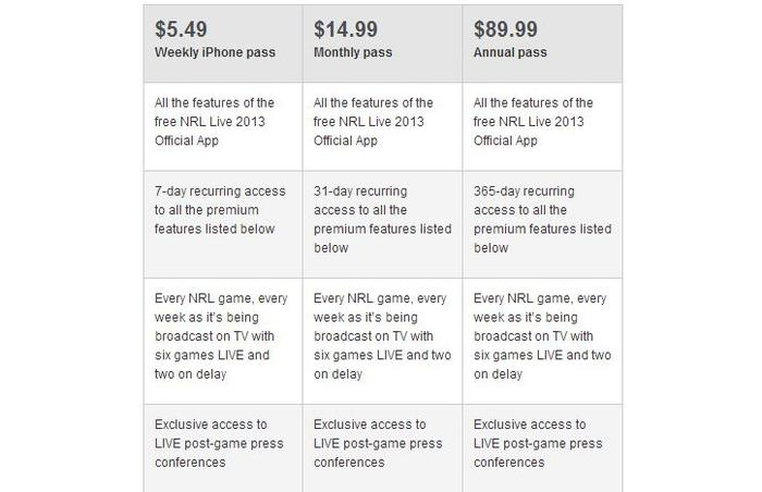 The subscription pricing structure for the NRL Live 2013 app.