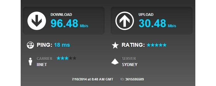As you can see, the results here are impressive: 96.40Mbps downloads, and 30.48Mbps uploads.
