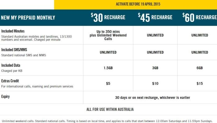 Source: http://www.optus.com.au/shop/mobile/prepaid/plans