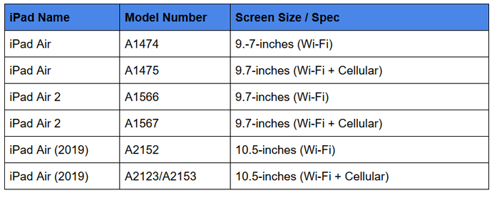 iPad Air model numbers explained