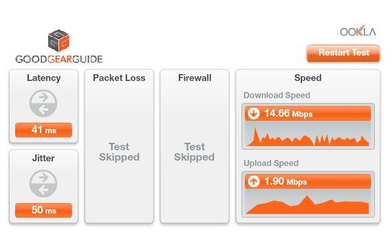 A screenshot from our speed test in Surry Hills, NSW