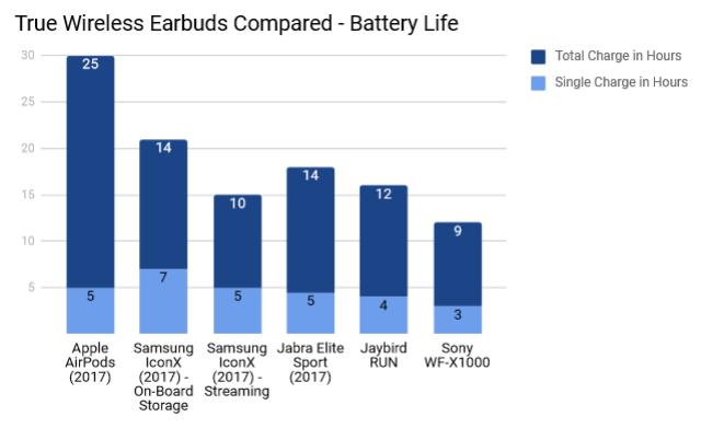 Wireless headphones bluetooth jb - wireless headphones bluetooth jaybird