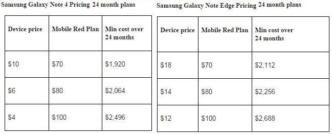 Vodafone plan pricing