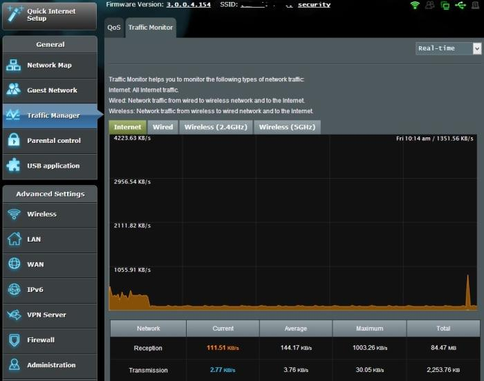 You can monitor the performance of your Internet and local traffic easily.