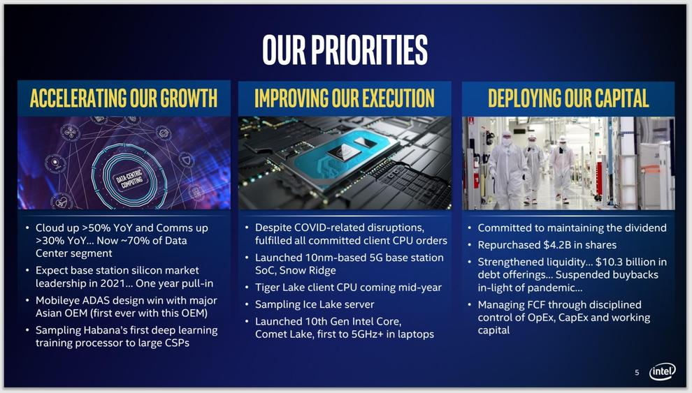 Intel laid out what investors and customers should expect throughout 2020