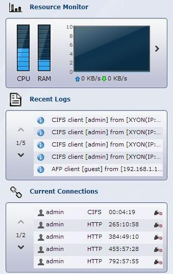 Through the DSM operating system, you can monitor resources, logs, connections and more.