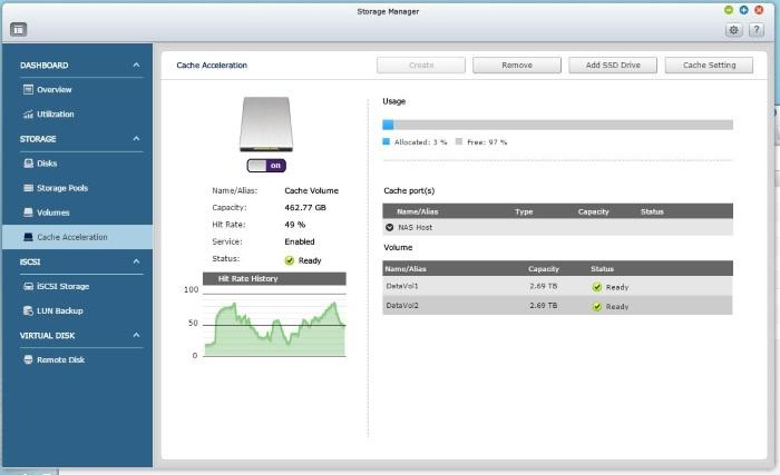 An SSD can be installed to act as a cache and speed up access to regularly accessed data.