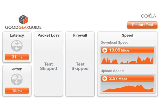 We used the Globalgig service, which relies on the Optus 3G network.