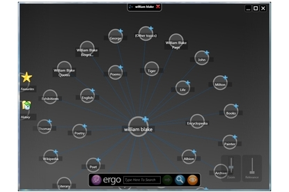 Ergo beta search-and-collaboration software