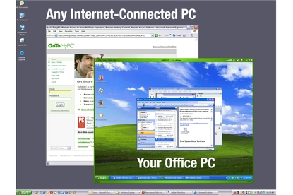 GoToMyPC GoToMyPC remote access software