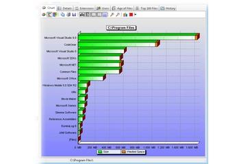 Jam Software TreeSize Professional
