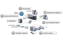 Citrix Systems Asia Pacific XenApp 5 Feature Pack 2