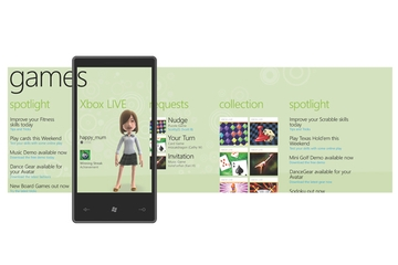 Microsoft Windows Phone 7 Series